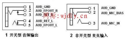 AC97和HD的前置音频/麦克的接线方式作详细说明