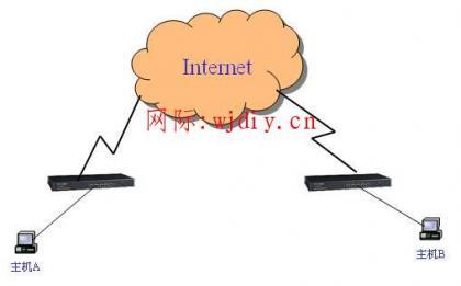 网络检测工具与网络诊断方法