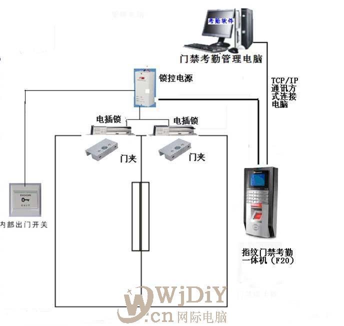 门禁系统安装接线方法  龙华民治周边门禁系统安装