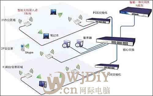 东明,秋瑞,蓝坤,民泰大厦办公室布网线电话多少