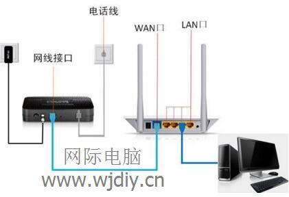 为什么路由器断电再次通电后不能立即拨号上网?