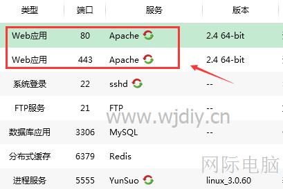 怎么选择Nginx与Apache区别及优缺点比较