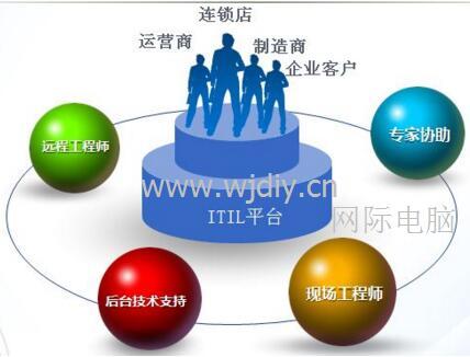 深圳1980文化创意园IT外包服务公司