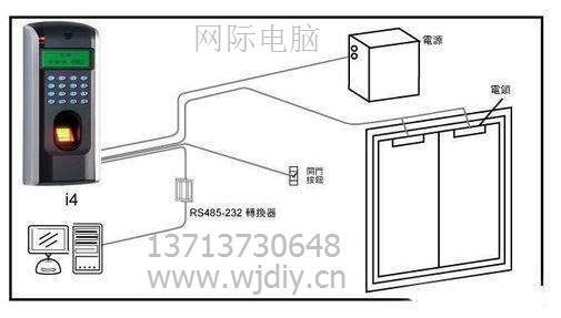 深圳龙悦居上门安装门禁监控电脑维修网络打印机