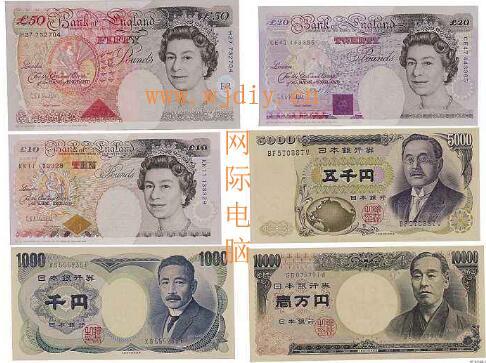gbp是什么货币?gbp是什么货币汇率?