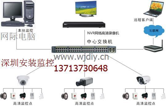 深圳布龙城赛格ECO网络布线组装电脑上门维修