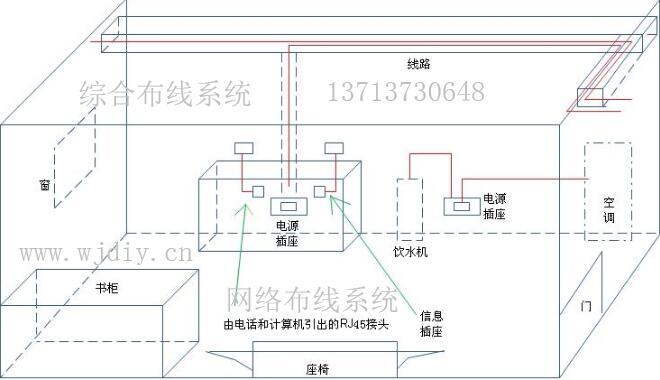 深圳综合布线方案设计_网络综合布线怎么收费