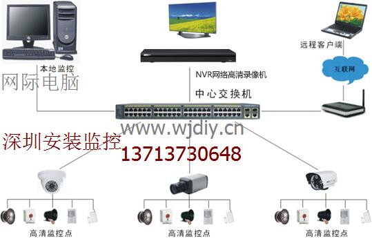 深圳企业办公网络维护 龙华公司网络维护