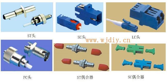 综合布线系统中光纤接头与综合布线系统中耦合器件